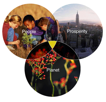 citycraft-people-prosperity-planet