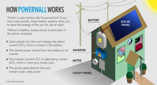 tesla-powerwall-illustration-howstuffworks