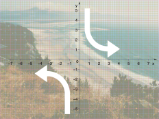 graph-asymptote-with-beach2